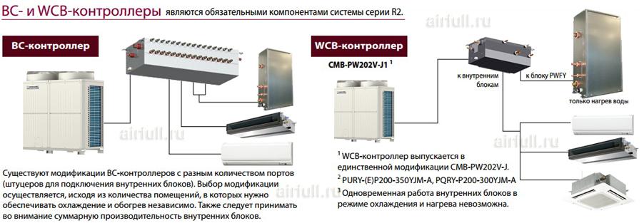 BC и WCB-контроллеры Mitsubishi Electric VRF