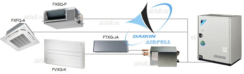 обединение систем VRV с внутренними блоками кондиционеров DAIKIN EMURA, NEXURA и др.