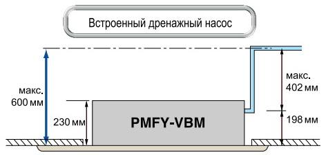 характеристики кондиционера VRF Mitsubishi Electric PMFY-P VBM-E