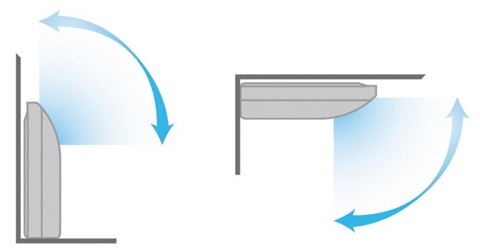 Универсальная установка напольно-потолочного кондиционера Midea