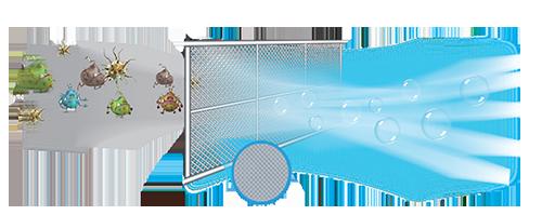 ULTRA Hi Density фильтр является фильтром высокой очистки нового поколения. По сравнению с обычным фильтром очистки от пыли, фильтр высокой очистки удаляет более 90% пыли и других частиц из воздуха в помещении. Фильтр просто очищается от загрязнений под проточной водой.
