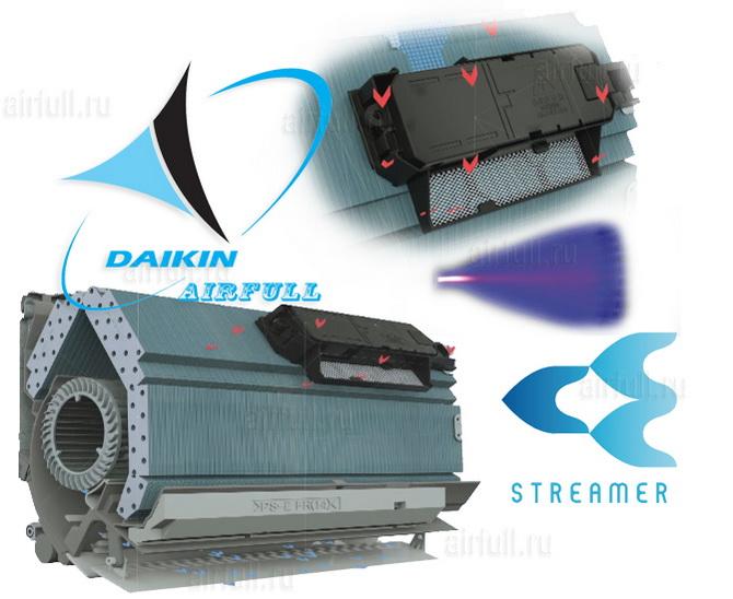Flash Streamer используется в кондиционерах Daikin Ururu Sarara и FTXS-М
