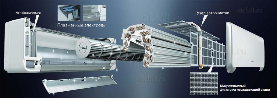 Система очистки воздуха Hitachi XH