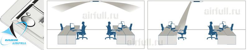 Инфракрасный датчик присутствия людей и измерения температуры на уровне пола Daikin BRYQ140A2 (опция)