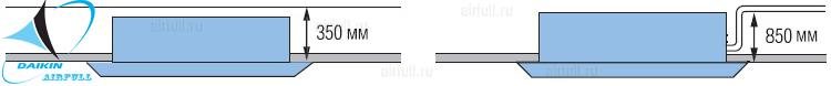 Расположение внутреннего блока кассетного типа VRV DAIKIN FXCQ-A