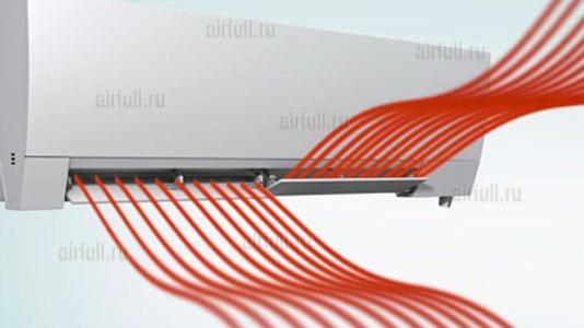 система раздвоенной подачи воздуха в кондиционере Mitsubishi Electric MSZ-FH/VE-MUZ-FH VE
