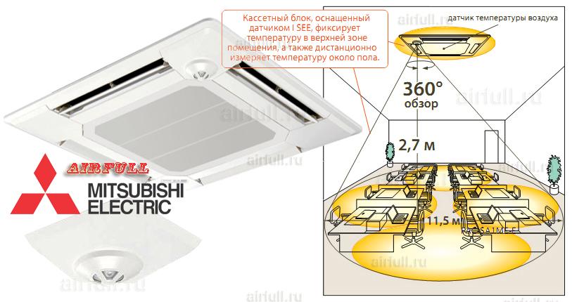 """Декоративная панель кондиционера Mitsubishi Electric может быть оснащена инфракрасным датчиком температуры """"I SEE"""", который сканирует температуру  поверхности пола и стен и фиксирует даже незначительную неравномерность охлаждения или нагрева."""