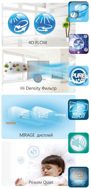Опции кондиционера Hisense Premium Design Super DC Inverter