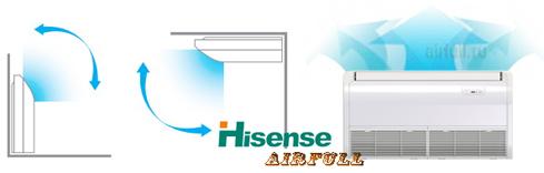 Технология 4D AUTO Air Напольно-потолочного кондиционера Hisense