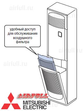 воздушный фильтр колонного кондиционера Mitsubishi Electric PSA-RP KA