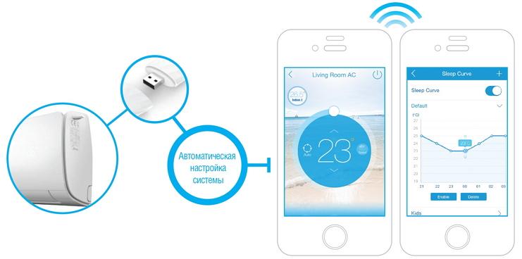 Функция управления кондиционером по Wi-Fi