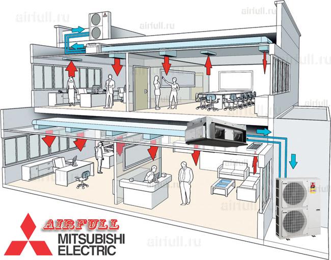 Mitsubishi electric проекты кондиционеры