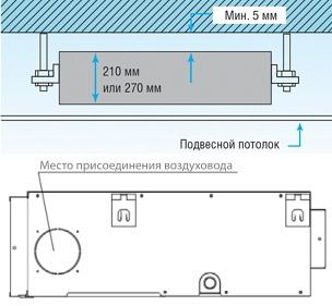 Компактные размеры и боковой подвод притока свежего воздуха канального кондиционера