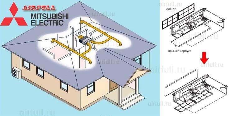 альтернативная подача воздуха в канальном кондиционере Mitsubishi Electric PEAD-RP-JA(L)Q