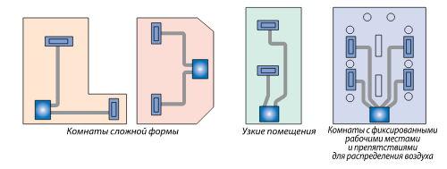 Широкий диапазон применения канальных кондиционеров Toshiba
