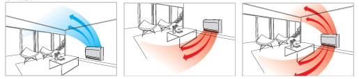 Воздухораспределение консольного кондиционера LG CQ в различных режимах