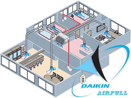 схема разводки воздуховодов канального кондиционера DAIKIN