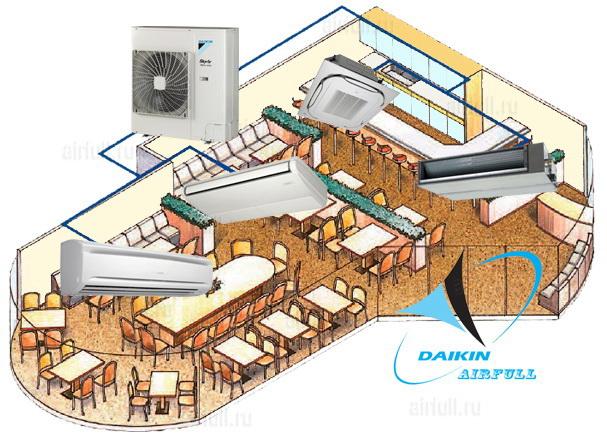 совмещение наружного блока Daikin RZAG, RZASG и внутренних блоков по схеме Twin, Triple и Double Twin