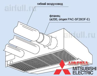 подключения приточных воздуховодов подпотолочного кондиционера Mitsubishi Electric PCA-RP71HAQ