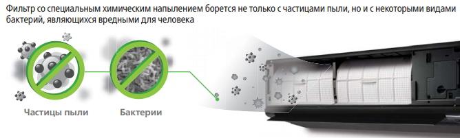 Оция кондиционера LG S-PK - фильтр антибактерия