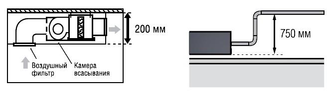 опции установки внутреннего блока канального типа VRV DAIKIN FXDQ-A
