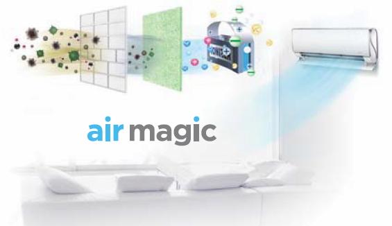Air Magic - система фильтрации осуществляет совершенную эффективную очистку воздуха, а также уничтожает вирусы и бактерии. Она включает фильтр высокой степени очистки, фотокаталитический фильтр и ионизатор воздуха.