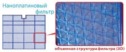 наноплатинового фильтр Кондиционера Mitsubishi Electric MSZ-EF