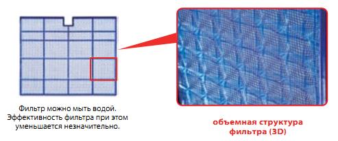 наноплатиновый фильтр в кондиционерах Mitsubishi Electric