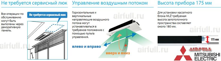опции кассетного кондиционера Mitsubishi Electric MLZ-KA VA