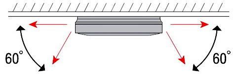 опции качения жалюзи внутреннего блока подпотолочного типа VRV DAIKIN FXUQ-A