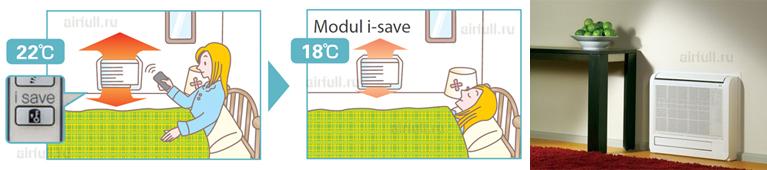 опции напольного кондиционера Mitsubishi Electric MFZ-KA VA