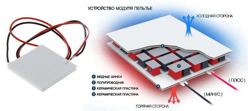 термоэлектрический модуль охлаждения Пельтье