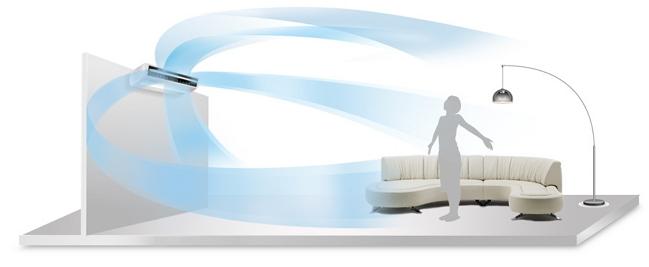 Автоматическая работа воздушных заслонок Напольно-потолочного кондиционера Midea