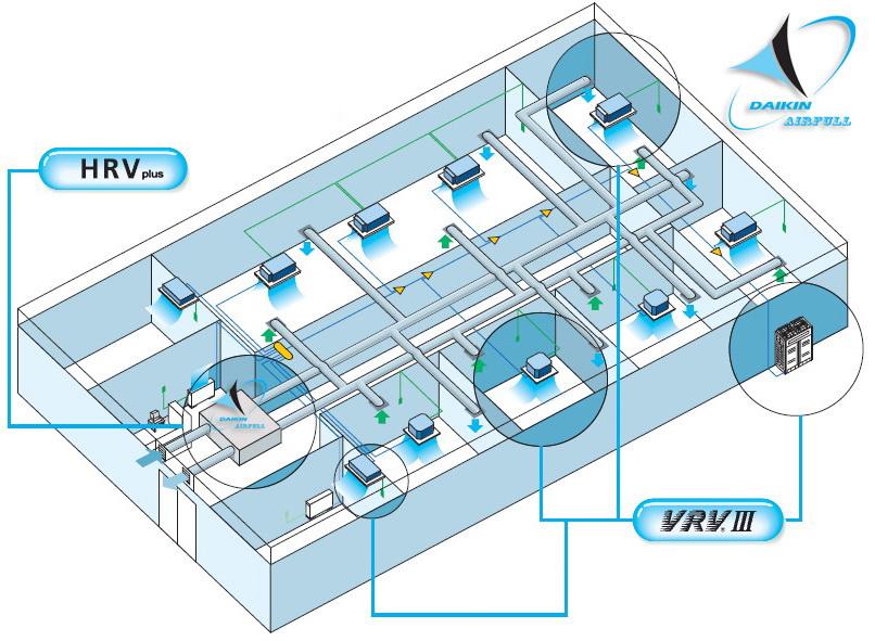 Схема электрическая кондиционеры daikin