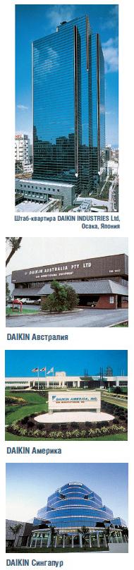 представительства daikin