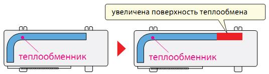 Ntvgthfnehf yf поверхности теплообменников кондиционирования печи с теплообменником какие лучше консультация