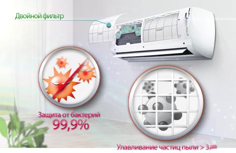 Очистка воздуха кондиционера LG Ionizer