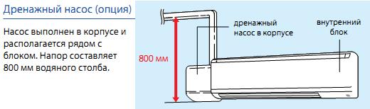 дренажный насос кондиционера Mitsubishi Electric