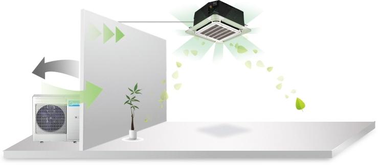 Функция подмеса свежего воздуха